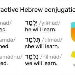 hebrew-conjugation-tables