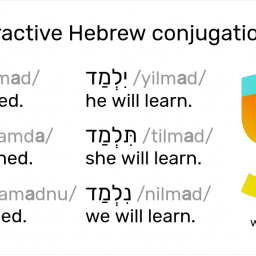 hebrew-conjugation-tables